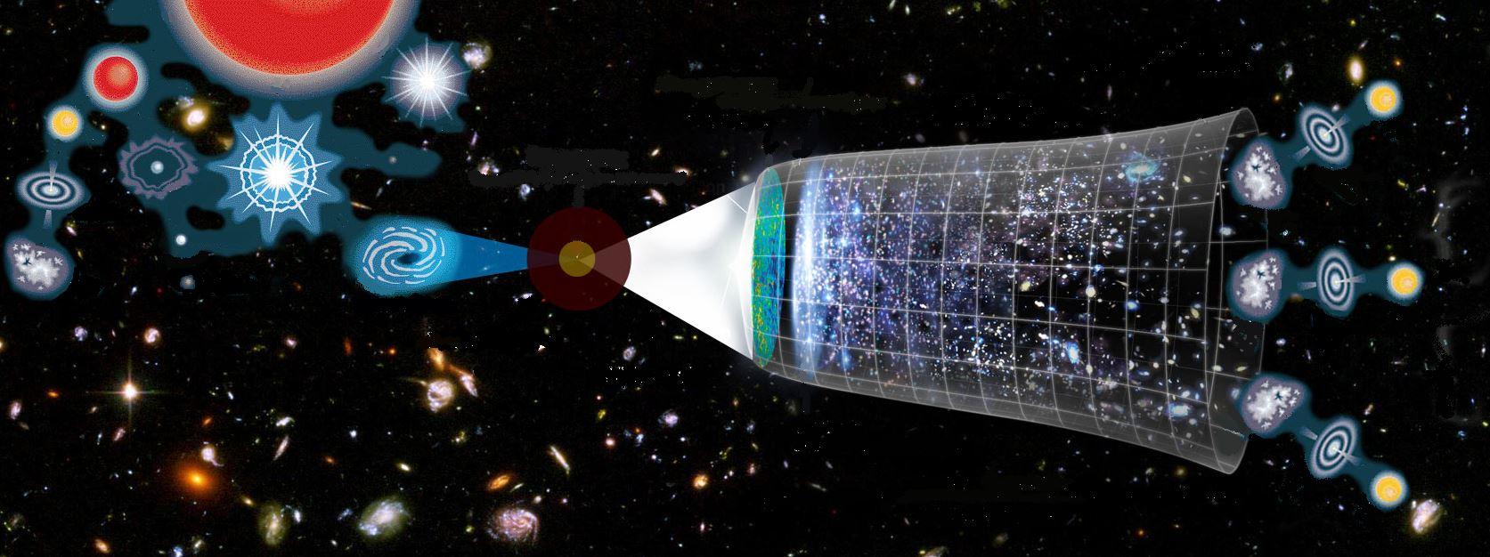 ¿Existen Vidas Paralelas? en Universos Paralelos. Si existen los universos  paralelos ...